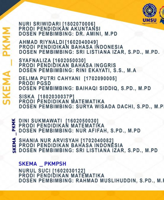 8 Proposal PKM 5 Bidang Mahasiswa FKIP Didanai Kemendikbud